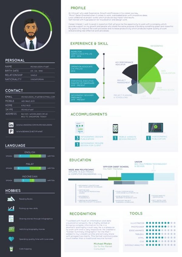 How-To-Make-An-Impressive-And-Professional-Resume