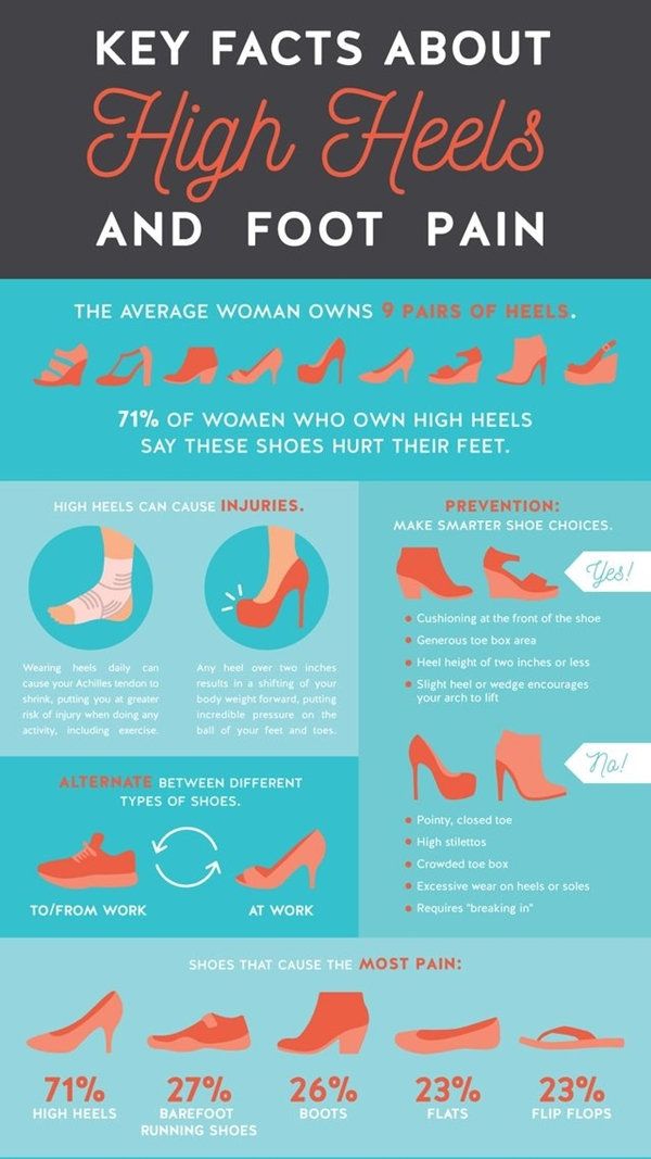 Life-Changing-High-Heel-Hacks-For-Working-Women